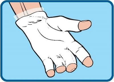 Put on Fingerless cotton gloves